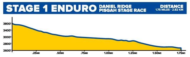2015PisgahStageRace-OnlineEnduro-Stage1