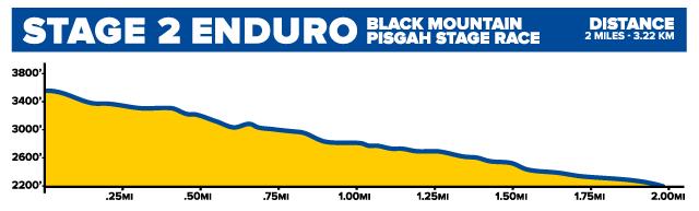 2015PisgahStageRace-OnlineEnduro-Stage2