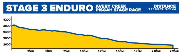 2015PisgahStageRace-OnlineEnduro-Stage3