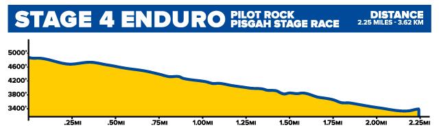 2015PisgahStageRace-OnlineEnduro-Stage4