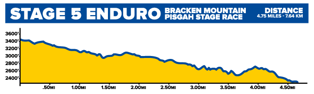 2015PisgahStageRace-OnlineEnduro-Stage5
