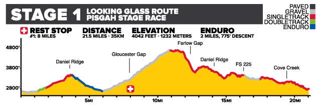 2019-PisgahStageRace-Online-Stage1