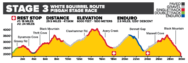 2019-PisgahStageRace-Online-Stage3
