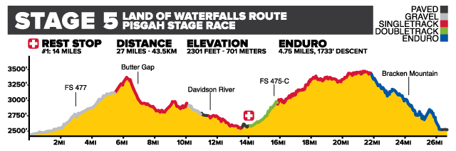 2019-PisgahStageRace-Online-Stage5