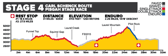 2019PisgahStageRace-Online-Stage4