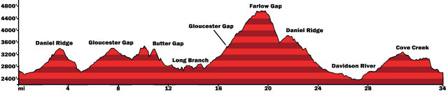 Elevation-Profile-web
